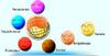 Logo-Process-Com