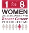 Breast-cancer-pnl-info