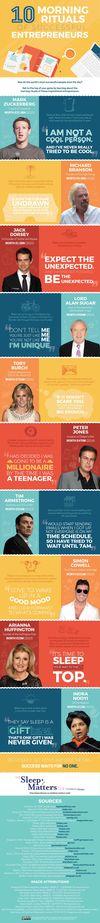 1431635672-10-morning-rituals-of-successful-entrepreneurs