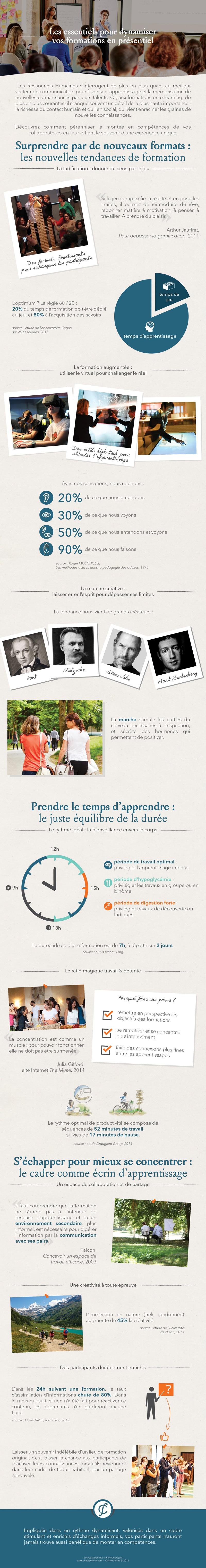 160404_chateauform_infographie_RH_800px