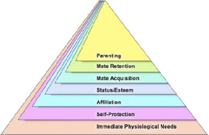 Maslow.-revised-jpg