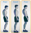 Poor-posture-affects-mood-energy